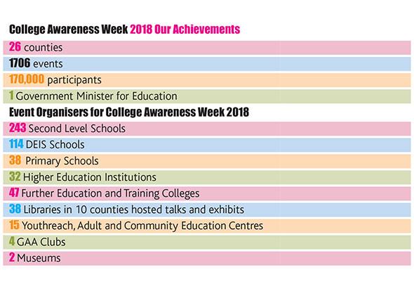 caw-achievements